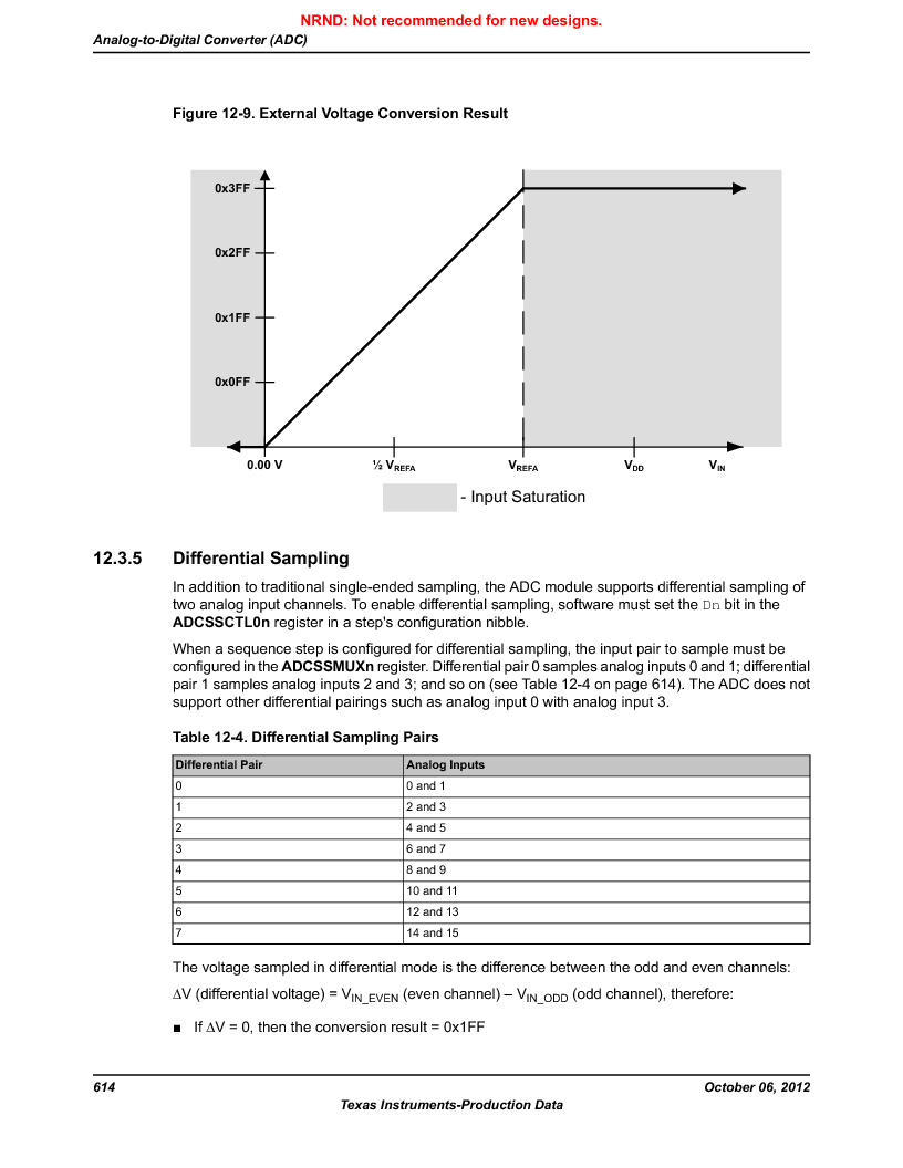 LM3S9BN6-IQC80-C3 ,Texas Instruments厂商,IC ARM CORTEX MCU 256KB 100LQFP, LM3S9BN6-IQC80-C3 datasheet预览  第614页