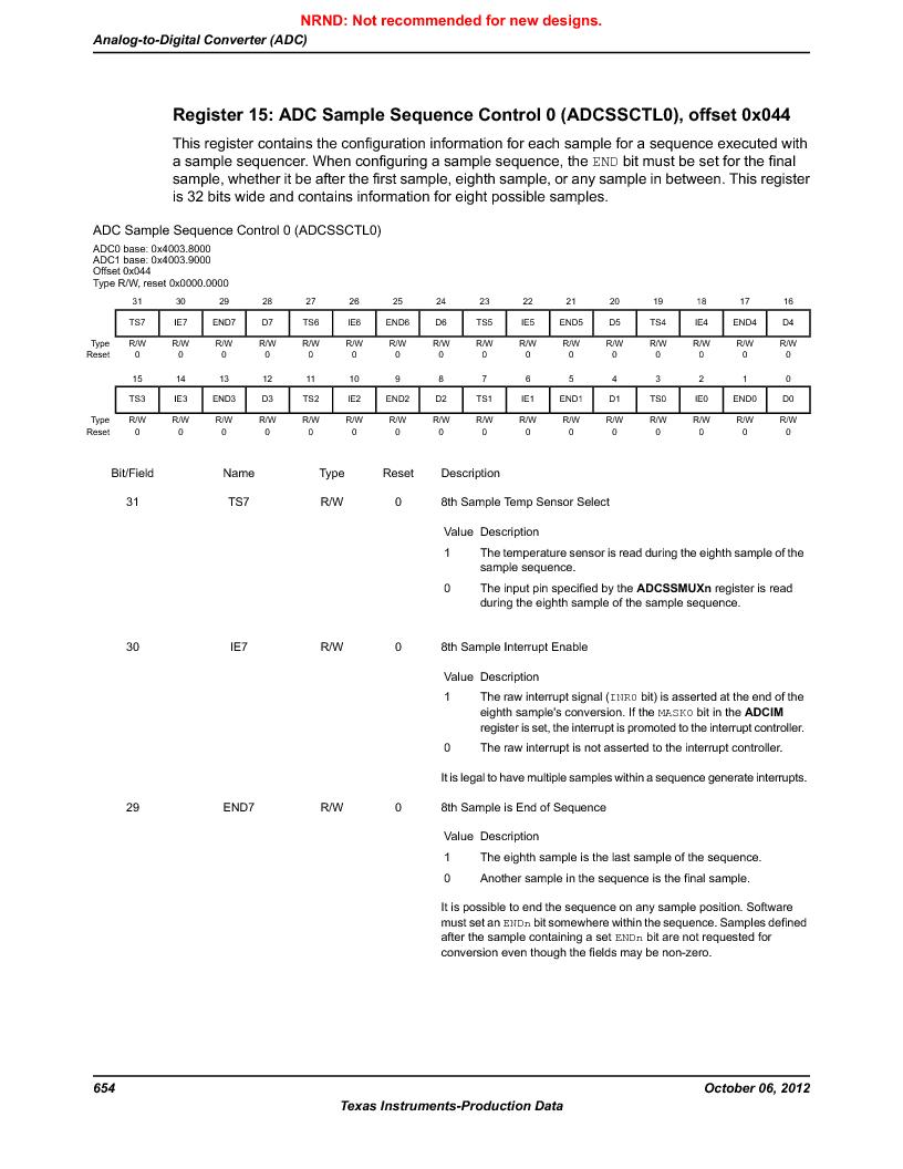 LM3S9BN6-IQC80-C3 ,Texas Instruments厂商,IC ARM CORTEX MCU 256KB 100LQFP, LM3S9BN6-IQC80-C3 datasheet预览  第654页