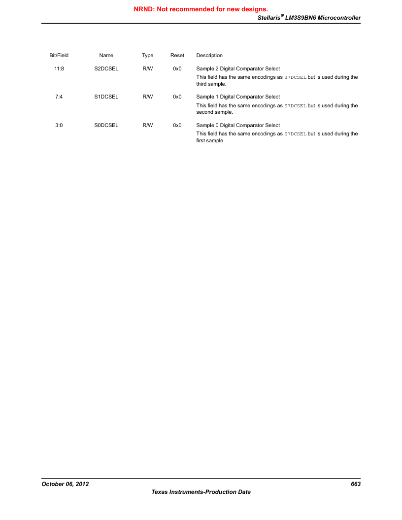 LM3S9BN6-IQC80-C3 ,Texas Instruments厂商,IC ARM CORTEX MCU 256KB 100LQFP, LM3S9BN6-IQC80-C3 datasheet预览  第663页