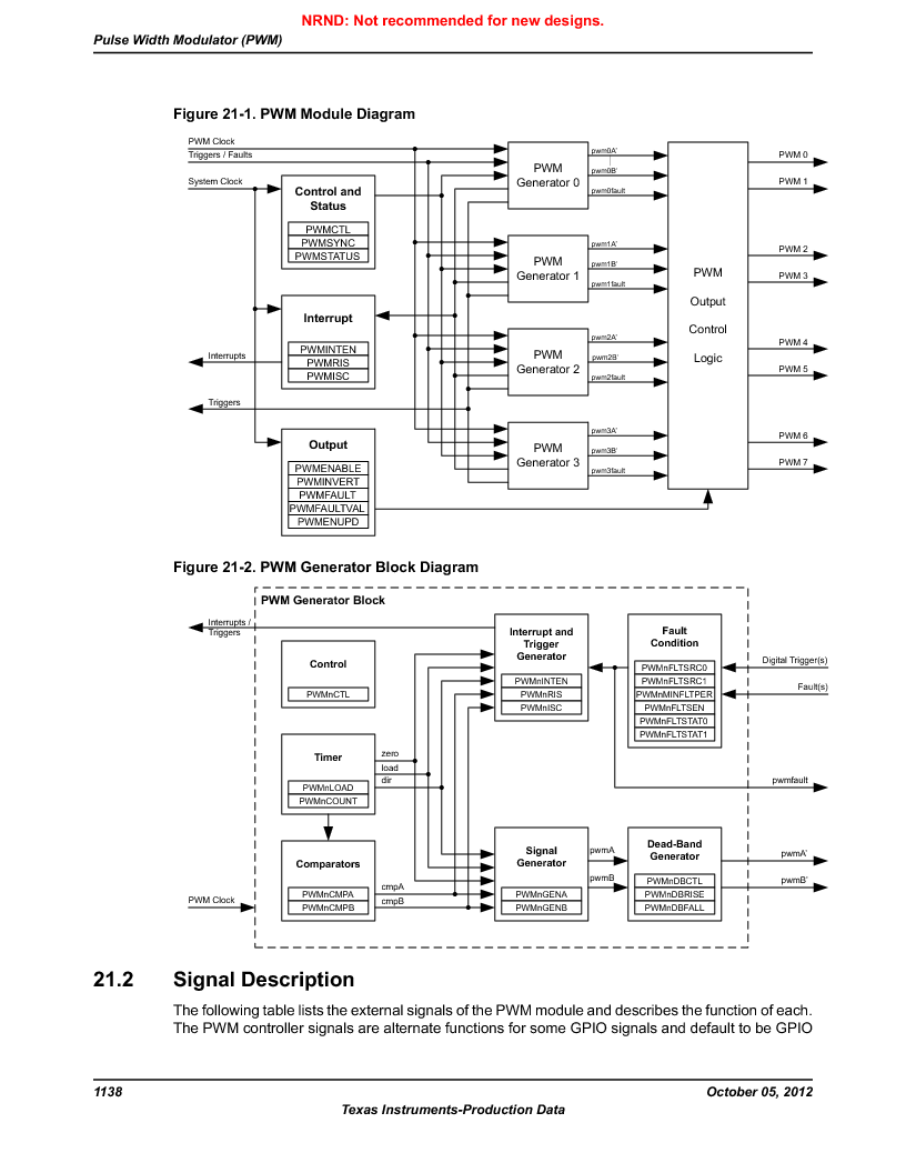 LM3S9U92-IBZ80-A2 ,Texas Instruments厂商,IC ARM CORTEX MCU 384KB 108NFBGA, LM3S9U92-IBZ80-A2 datasheet预览  第1138页
