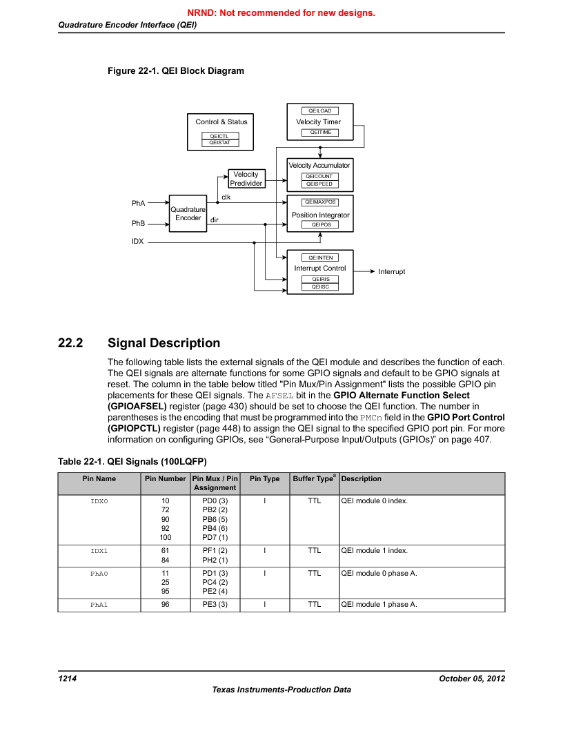 LM3S9U92-IBZ80-A2 ,Texas Instruments厂商,IC ARM CORTEX MCU 384KB 108NFBGA, LM3S9U92-IBZ80-A2 datasheet预览  第1214页