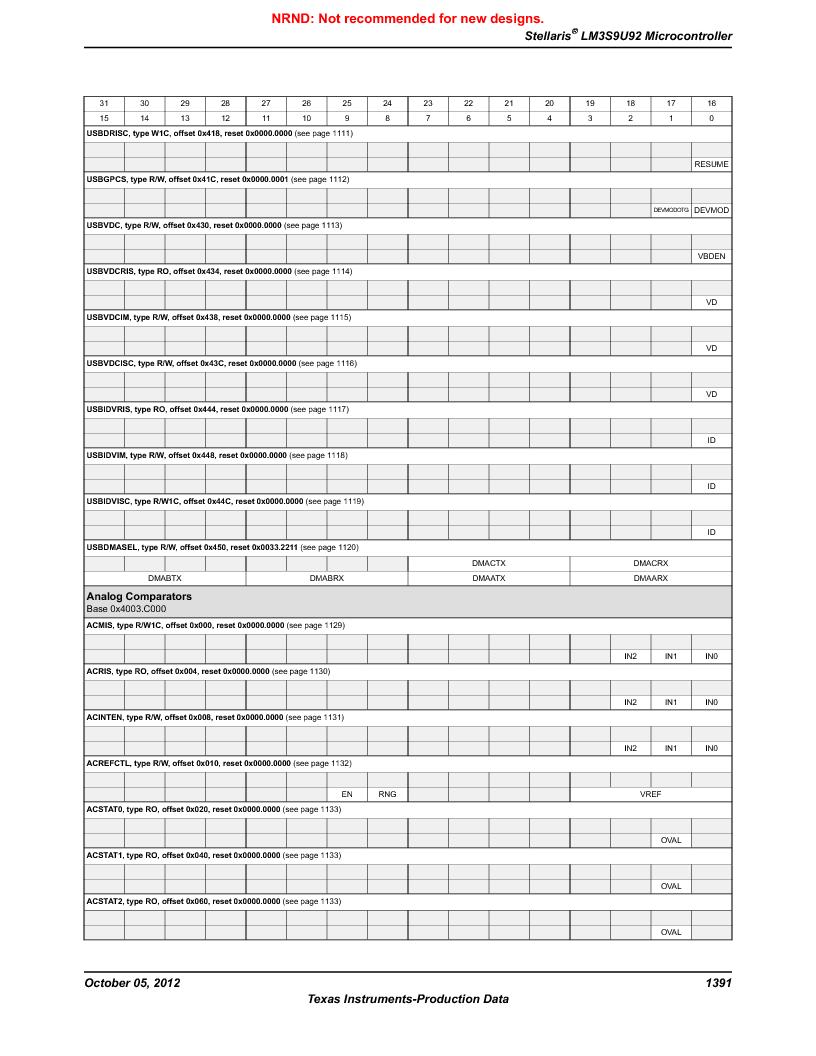 LM3S9U92-IBZ80-A2 ,Texas Instruments厂商,IC ARM CORTEX MCU 384KB 108NFBGA, LM3S9U92-IBZ80-A2 datasheet预览  第1391页