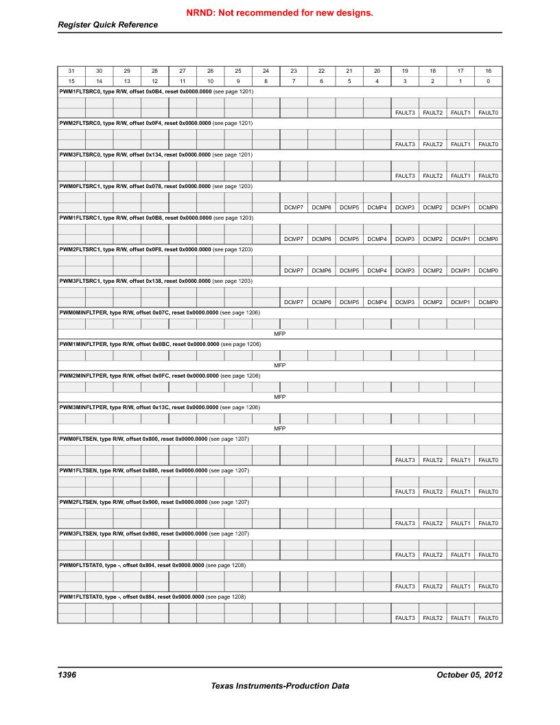 LM3S9U92-IBZ80-A2 ,Texas Instruments厂商,IC ARM CORTEX MCU 384KB 108NFBGA, LM3S9U92-IBZ80-A2 datasheet预览  第1396页
