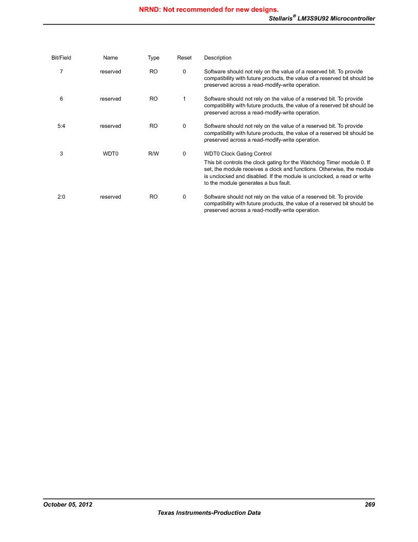 LM3S9U92-IBZ80-A2 ,Texas Instruments厂商,IC ARM CORTEX MCU 384KB 108NFBGA, LM3S9U92-IBZ80-A2 datasheet预览  第269页