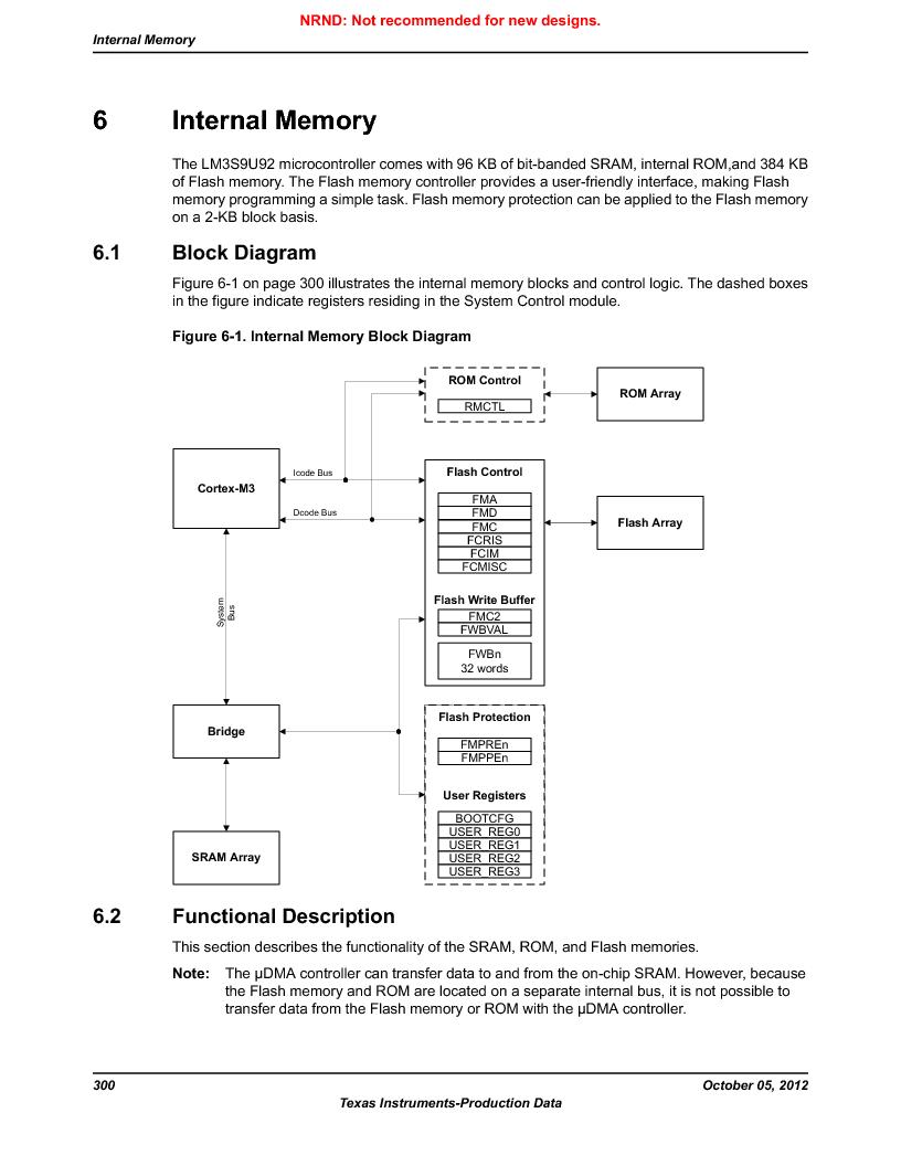 LM3S9U92-IBZ80-A2 ,Texas Instruments厂商,IC ARM CORTEX MCU 384KB 108NFBGA, LM3S9U92-IBZ80-A2 datasheet预览  第300页