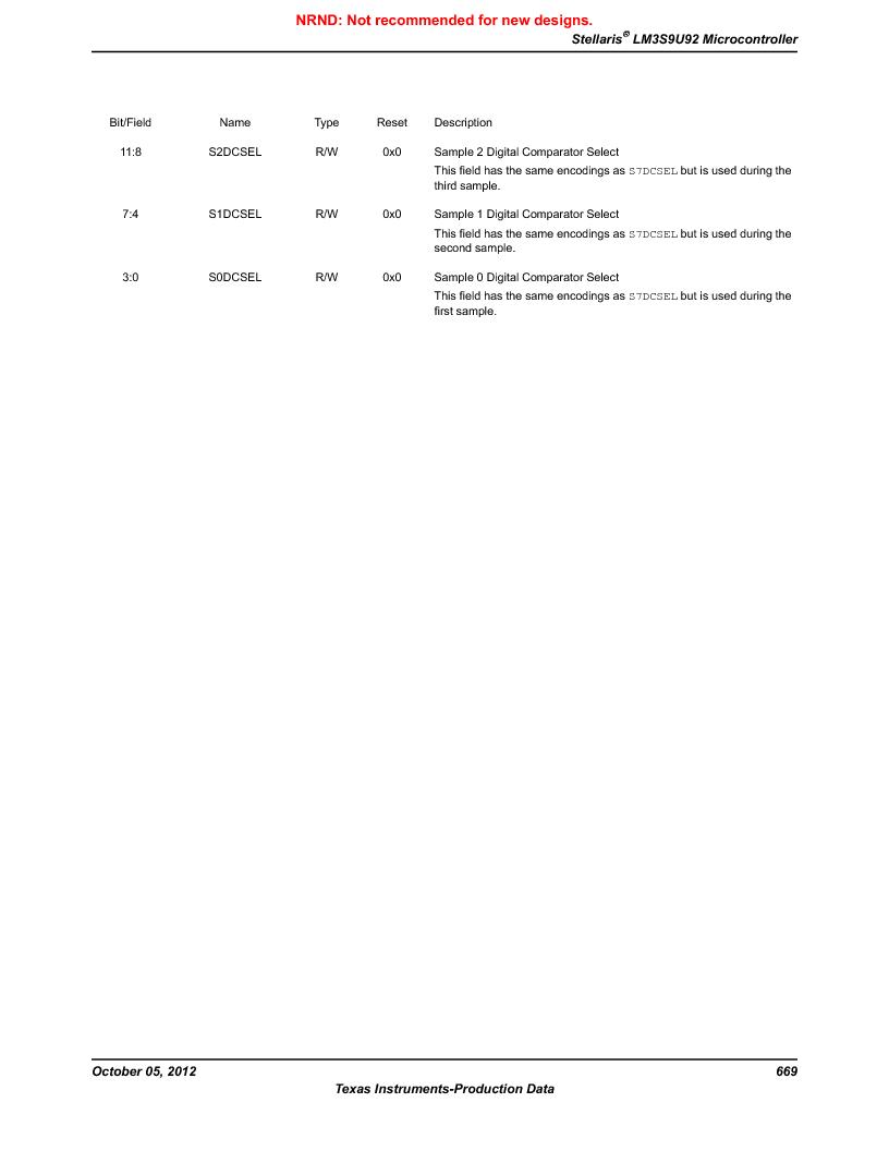 LM3S9U92-IBZ80-A2 ,Texas Instruments厂商,IC ARM CORTEX MCU 384KB 108NFBGA, LM3S9U92-IBZ80-A2 datasheet预览  第669页