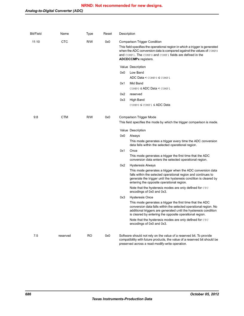LM3S9U92-IBZ80-A2 ,Texas Instruments厂商,IC ARM CORTEX MCU 384KB 108NFBGA, LM3S9U92-IBZ80-A2 datasheet预览  第686页