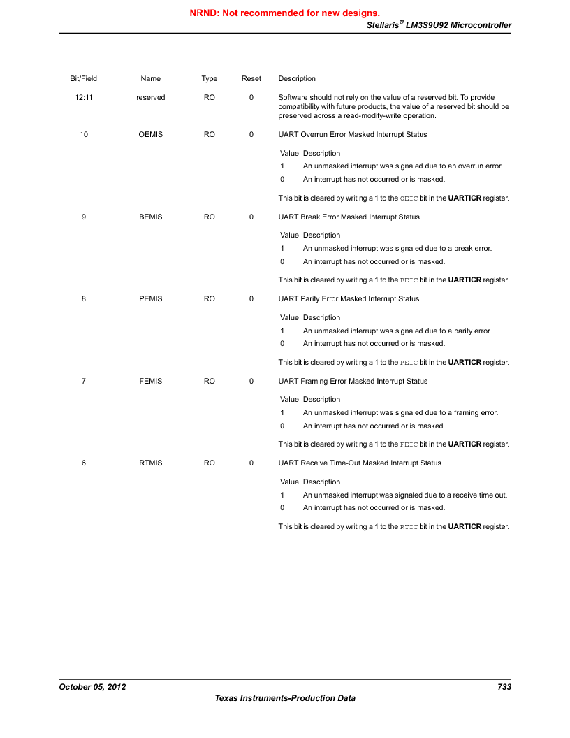 LM3S9U92-IBZ80-A2 ,Texas Instruments厂商,IC ARM CORTEX MCU 384KB 108NFBGA, LM3S9U92-IBZ80-A2 datasheet预览  第733页
