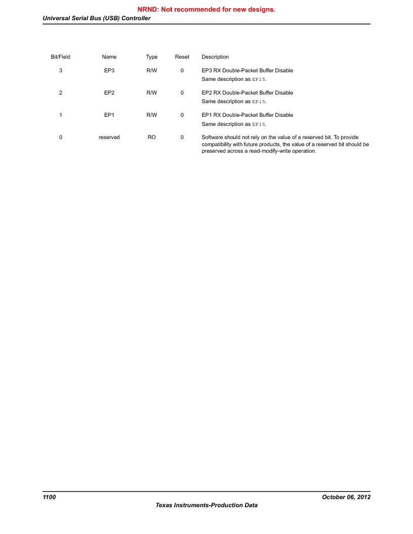 LM3S9U96-IBZ80-A1T ,Texas Instruments厂商,IC ARM CORTEX MCU 384KB 108NFBGA, LM3S9U96-IBZ80-A1T datasheet预览  第1100页
