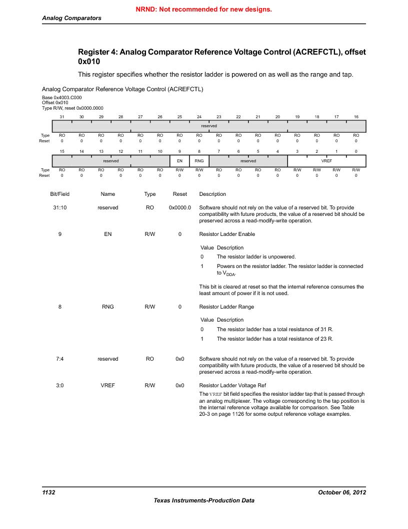 LM3S9U96-IBZ80-A1T ,Texas Instruments厂商,IC ARM CORTEX MCU 384KB 108NFBGA, LM3S9U96-IBZ80-A1T datasheet预览  第1132页