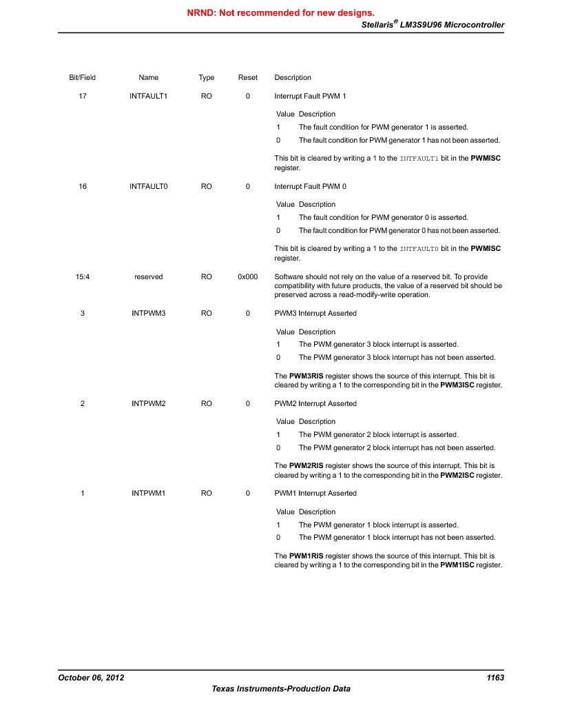 LM3S9U96-IBZ80-A1T ,Texas Instruments厂商,IC ARM CORTEX MCU 384KB 108NFBGA, LM3S9U96-IBZ80-A1T datasheet预览  第1163页