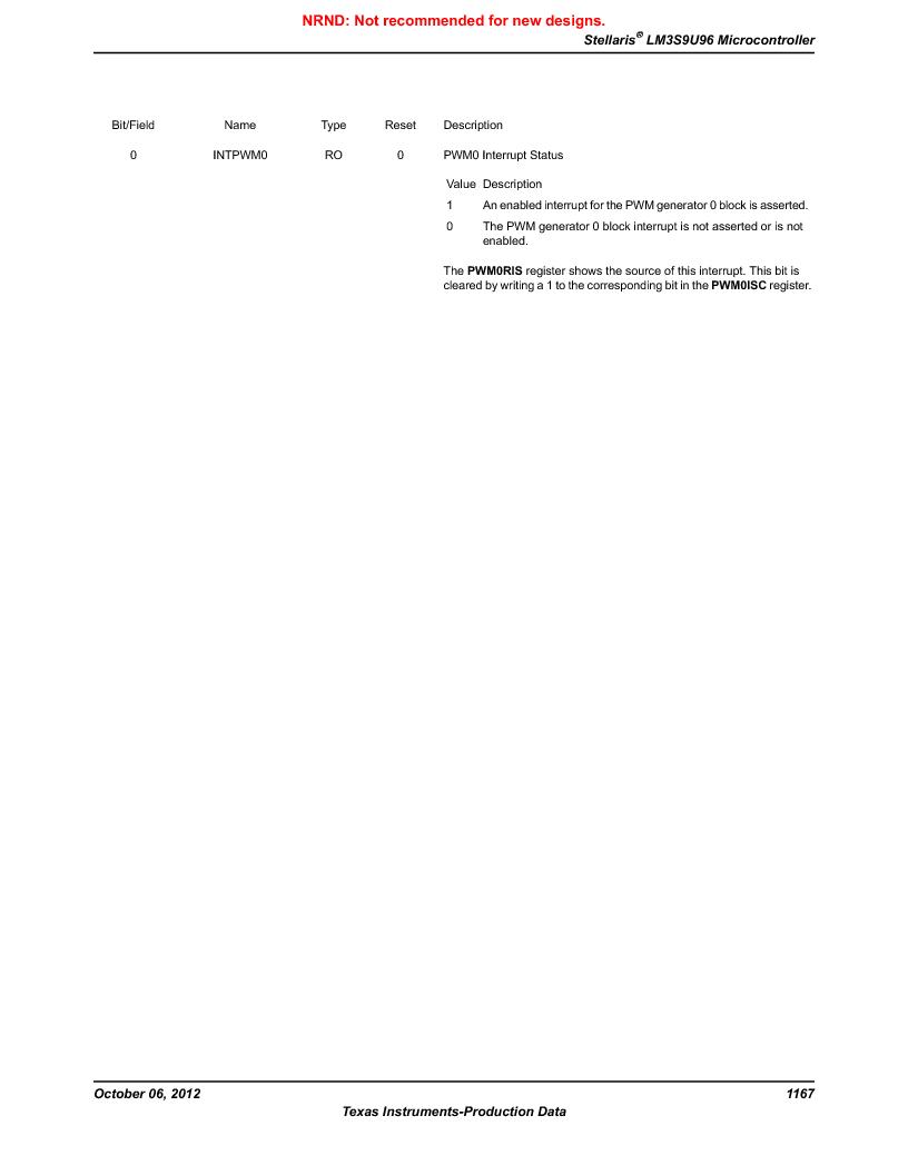LM3S9U96-IBZ80-A1T ,Texas Instruments厂商,IC ARM CORTEX MCU 384KB 108NFBGA, LM3S9U96-IBZ80-A1T datasheet预览  第1167页