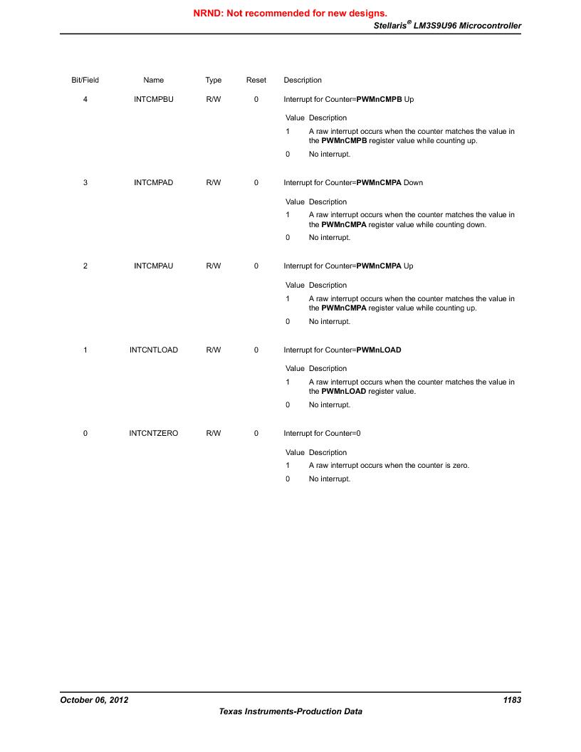 LM3S9U96-IBZ80-A1T ,Texas Instruments厂商,IC ARM CORTEX MCU 384KB 108NFBGA, LM3S9U96-IBZ80-A1T datasheet预览  第1183页