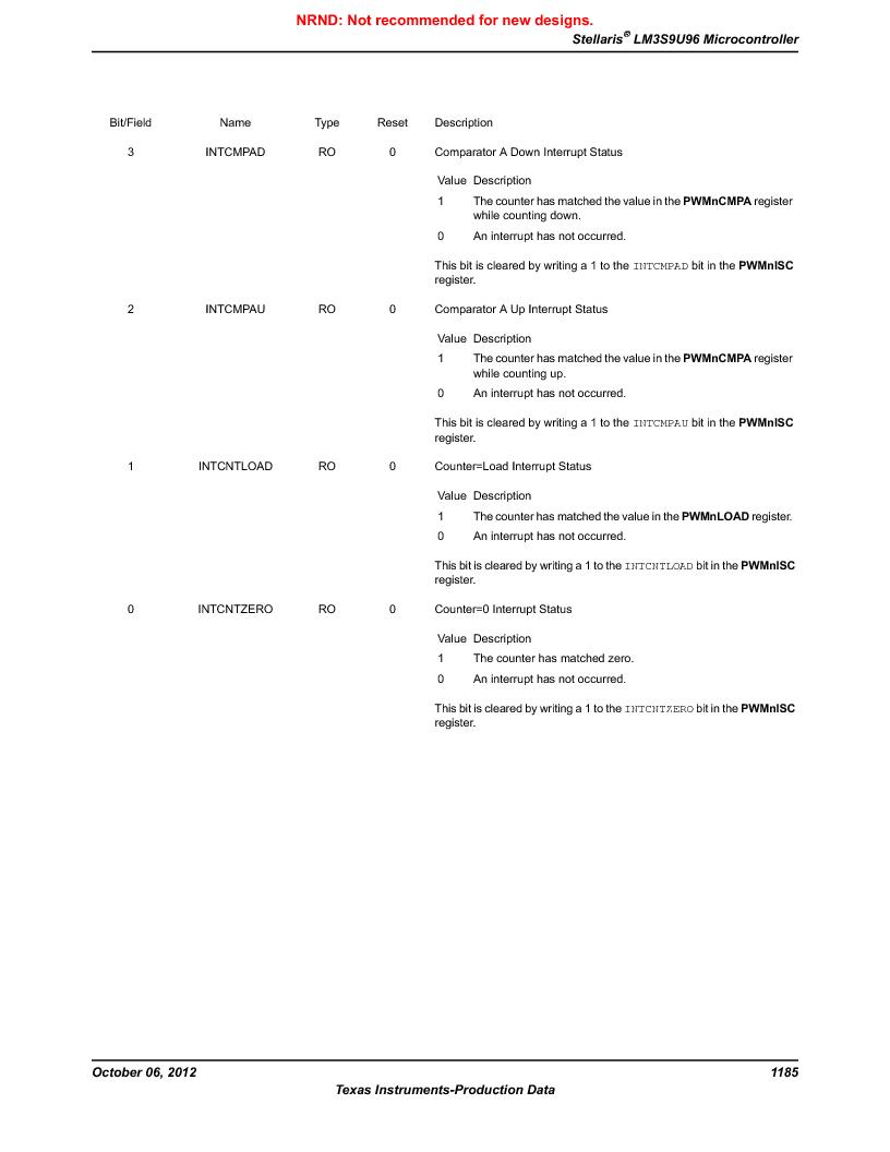 LM3S9U96-IBZ80-A1T ,Texas Instruments厂商,IC ARM CORTEX MCU 384KB 108NFBGA, LM3S9U96-IBZ80-A1T datasheet预览  第1185页