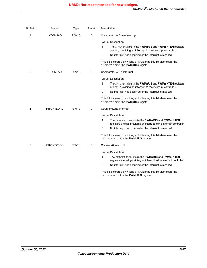 LM3S9U96-IBZ80-A1T ,Texas Instruments厂商,IC ARM CORTEX MCU 384KB 108NFBGA, LM3S9U96-IBZ80-A1T datasheet预览  第1187页