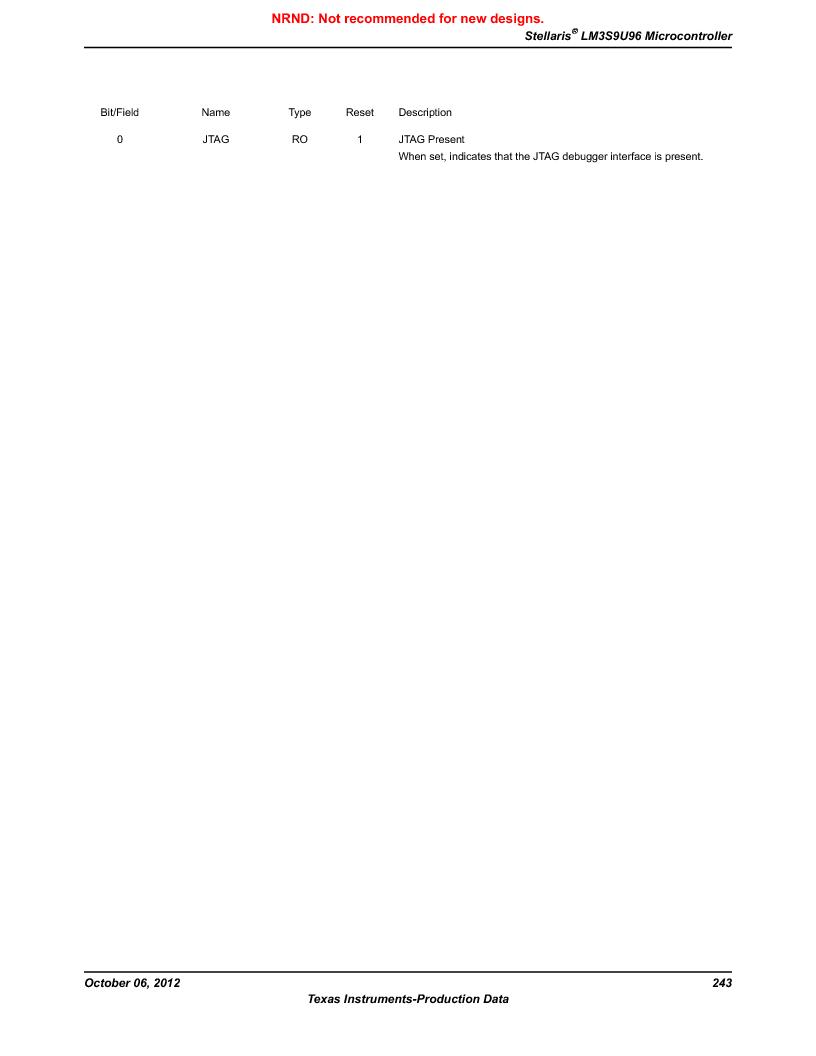 LM3S9U96-IBZ80-A1T ,Texas Instruments厂商,IC ARM CORTEX MCU 384KB 108NFBGA, LM3S9U96-IBZ80-A1T datasheet预览  第243页