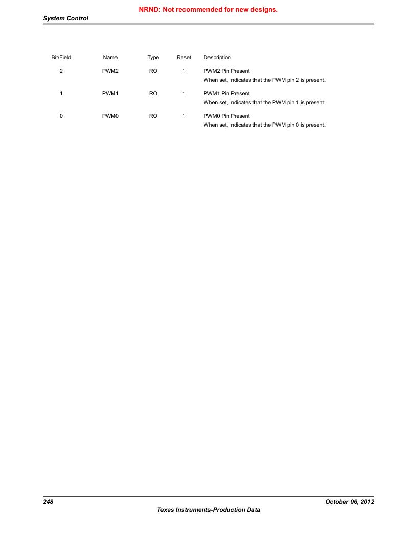 LM3S9U96-IBZ80-A1T ,Texas Instruments厂商,IC ARM CORTEX MCU 384KB 108NFBGA, LM3S9U96-IBZ80-A1T datasheet预览  第248页