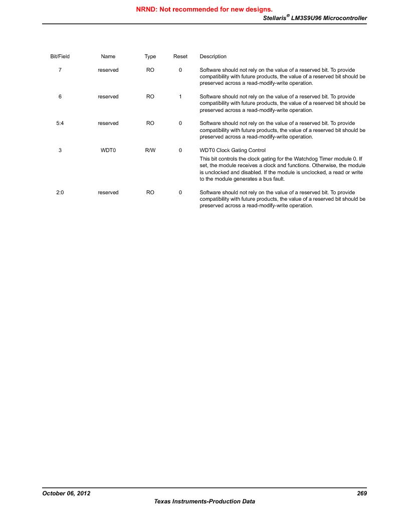 LM3S9U96-IBZ80-A1T ,Texas Instruments厂商,IC ARM CORTEX MCU 384KB 108NFBGA, LM3S9U96-IBZ80-A1T datasheet预览  第269页
