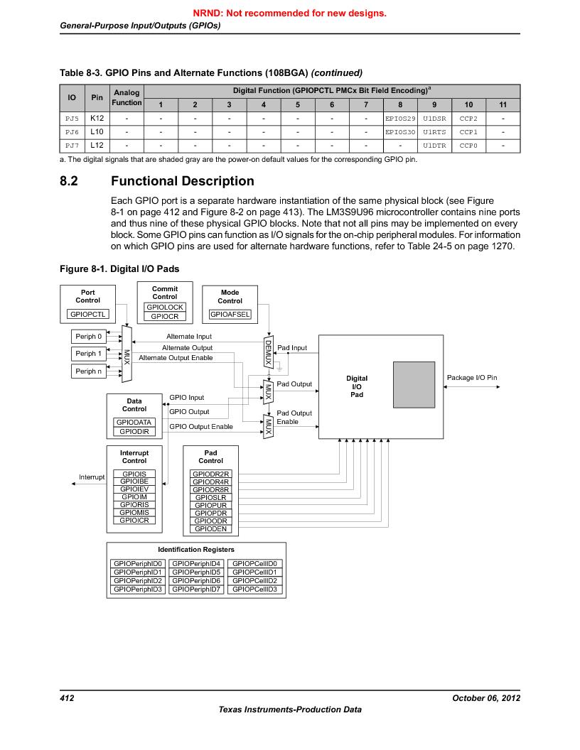 LM3S9U96-IBZ80-A1T ,Texas Instruments厂商,IC ARM CORTEX MCU 384KB 108NFBGA, LM3S9U96-IBZ80-A1T datasheet预览  第412页
