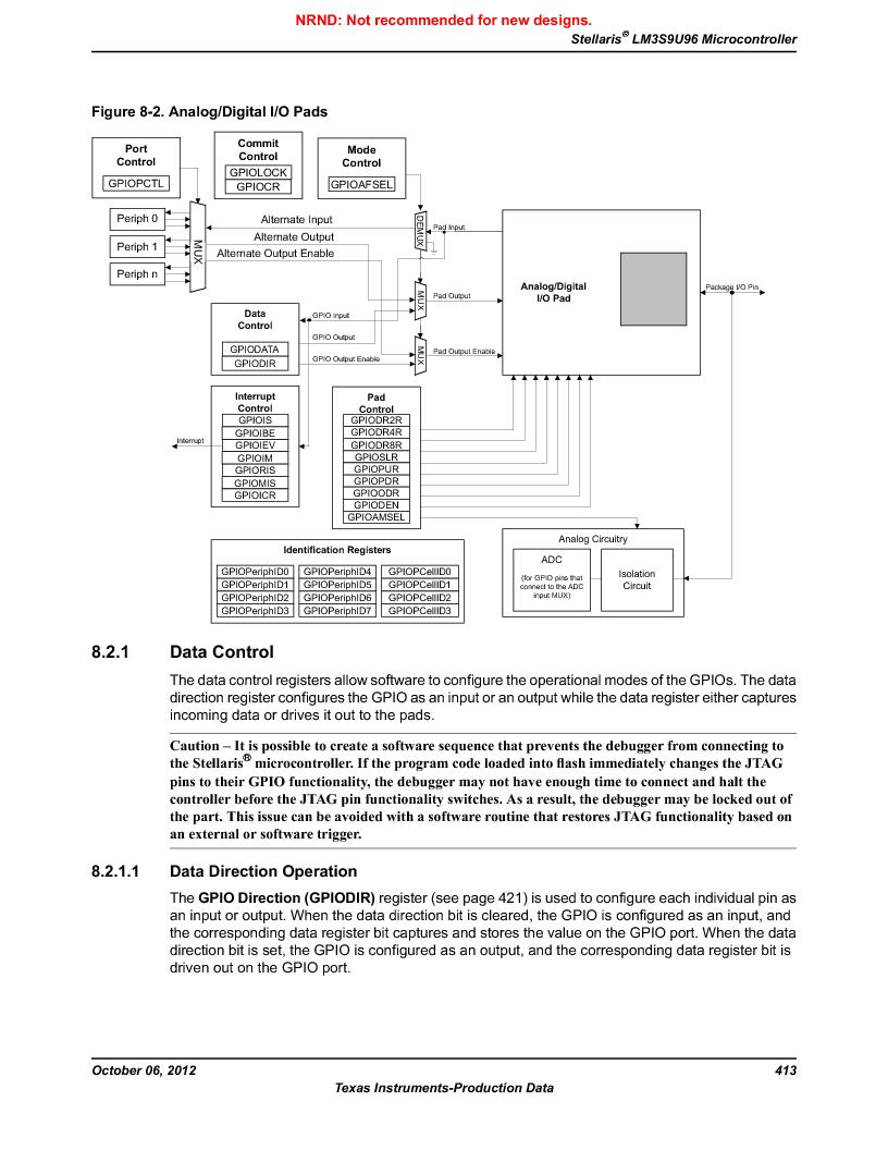 LM3S9U96-IBZ80-A1T ,Texas Instruments厂商,IC ARM CORTEX MCU 384KB 108NFBGA, LM3S9U96-IBZ80-A1T datasheet预览  第413页