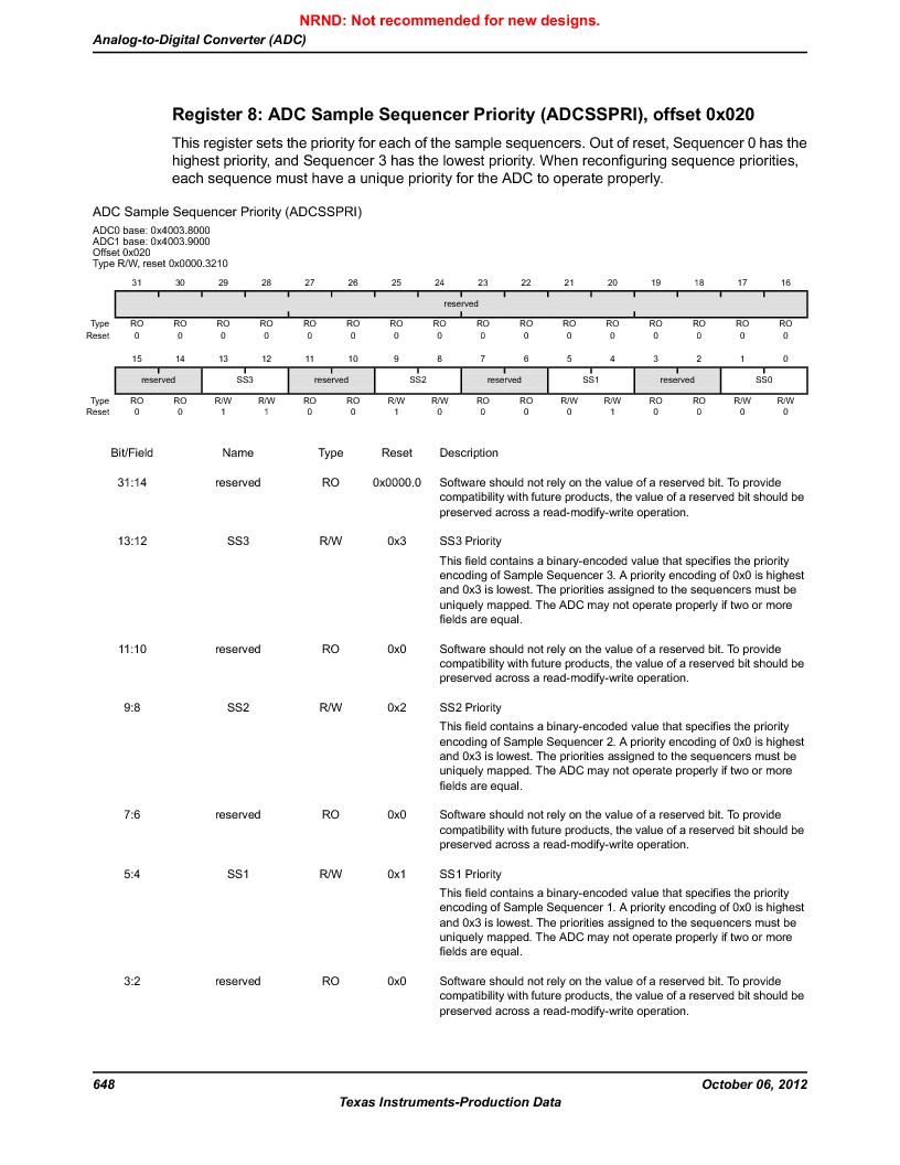 LM3S9U96-IBZ80-A1T ,Texas Instruments厂商,IC ARM CORTEX MCU 384KB 108NFBGA, LM3S9U96-IBZ80-A1T datasheet预览  第648页