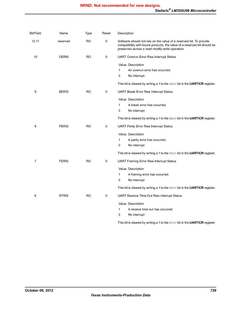 LM3S9U96-IBZ80-A1T ,Texas Instruments厂商,IC ARM CORTEX MCU 384KB 108NFBGA, LM3S9U96-IBZ80-A1T datasheet预览  第729页