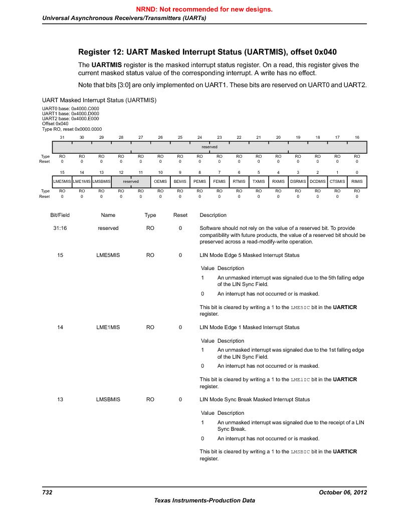 LM3S9U96-IBZ80-A1T ,Texas Instruments厂商,IC ARM CORTEX MCU 384KB 108NFBGA, LM3S9U96-IBZ80-A1T datasheet预览  第732页