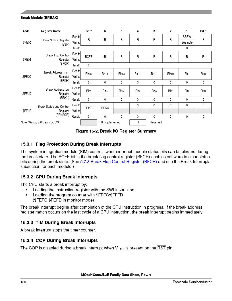 MC908JL3ECPE ,Freescale Semiconductor厂商,IC MCU 4K FLASH 8MHZ 28-DIP, MC908JL3ECPE datasheet预览  第130页