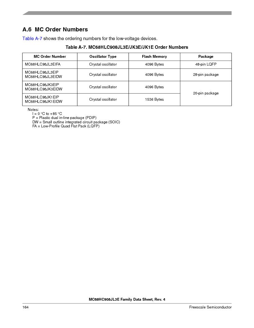 MC908JL3ECPE ,Freescale Semiconductor厂商,IC MCU 4K FLASH 8MHZ 28-DIP, MC908JL3ECPE datasheet预览  第164页