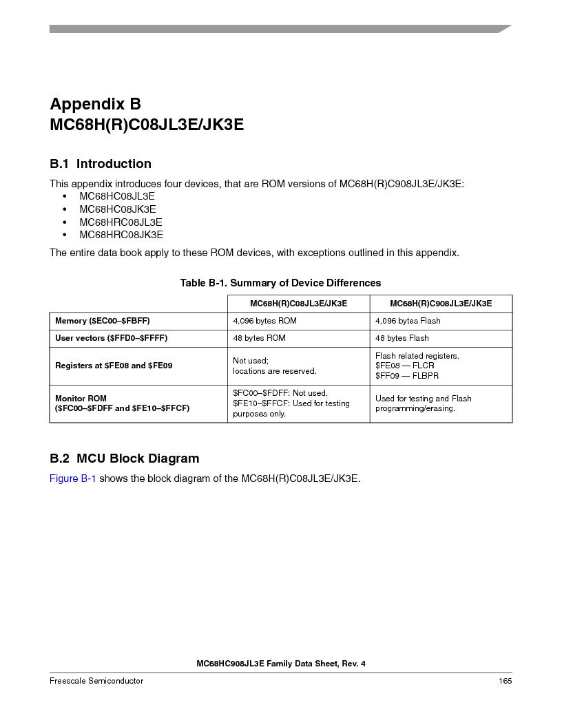 MC908JL3ECPE ,Freescale Semiconductor厂商,IC MCU 4K FLASH 8MHZ 28-DIP, MC908JL3ECPE datasheet预览  第165页