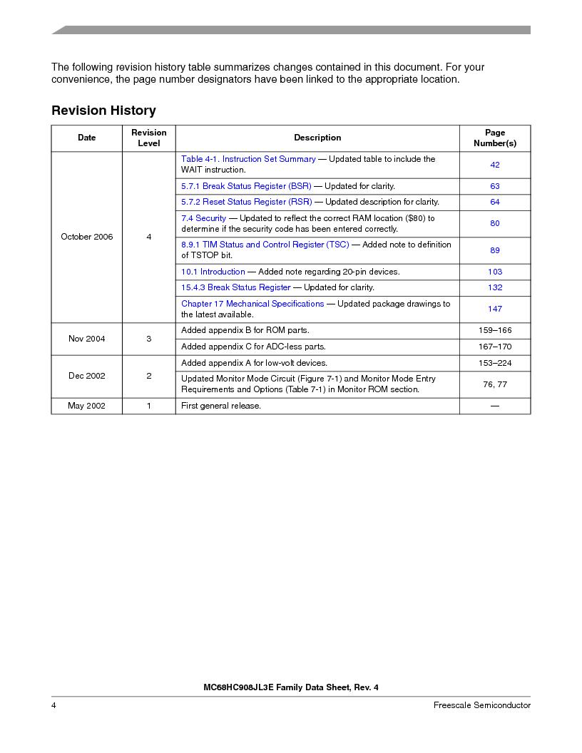 MC908JL3ECPE ,Freescale Semiconductor厂商,IC MCU 4K FLASH 8MHZ 28-DIP, MC908JL3ECPE datasheet预览  第4页