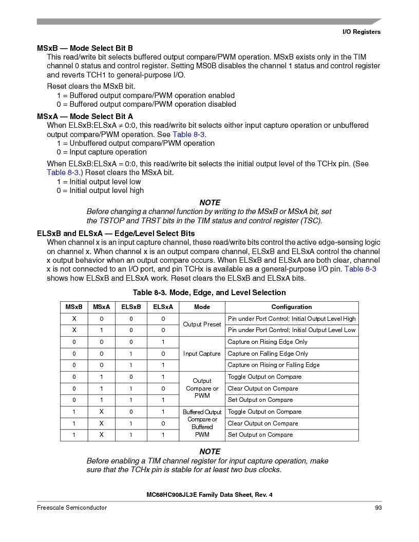 MC908JL3ECPE ,Freescale Semiconductor厂商,IC MCU 4K FLASH 8MHZ 28-DIP, MC908JL3ECPE datasheet预览  第93页