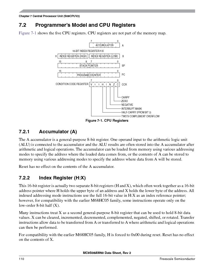 MC9S08AW60CFGER ,Freescale Semiconductor厂商,IC MCU 60K FLASH 4K RAM 44-LQFP, MC9S08AW60CFGER datasheet预览  第110页