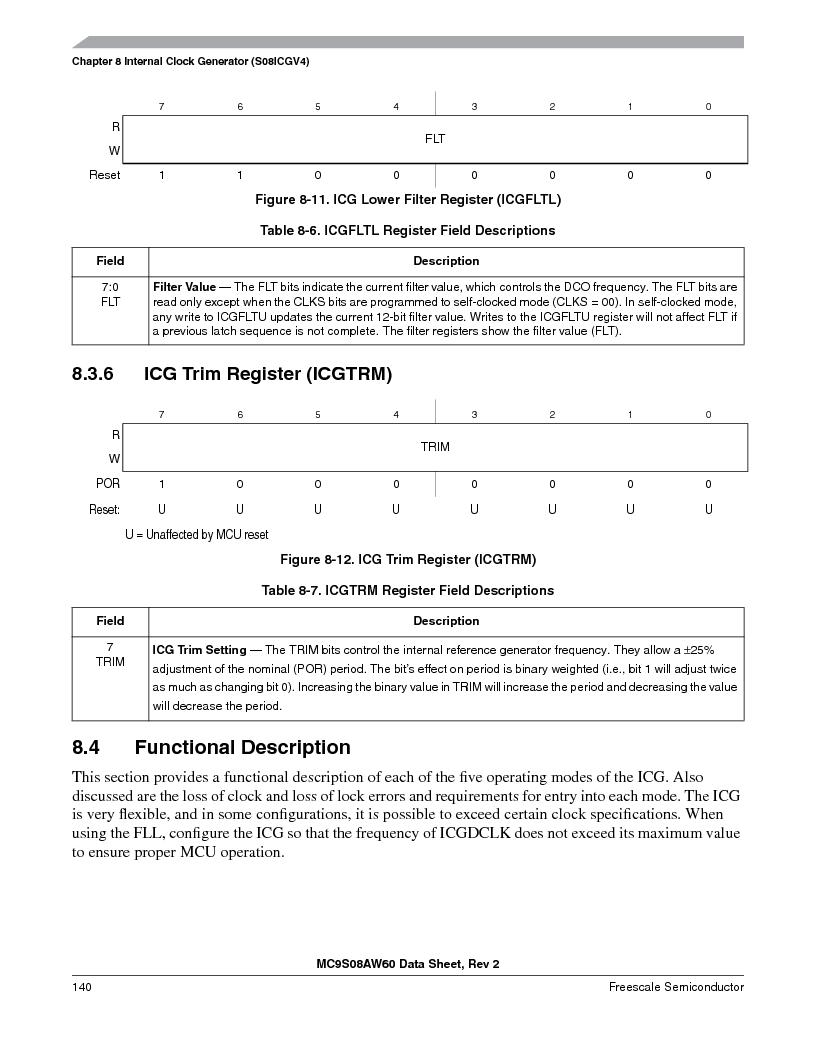 MC9S08AW60CFGER ,Freescale Semiconductor厂商,IC MCU 60K FLASH 4K RAM 44-LQFP, MC9S08AW60CFGER datasheet预览  第140页