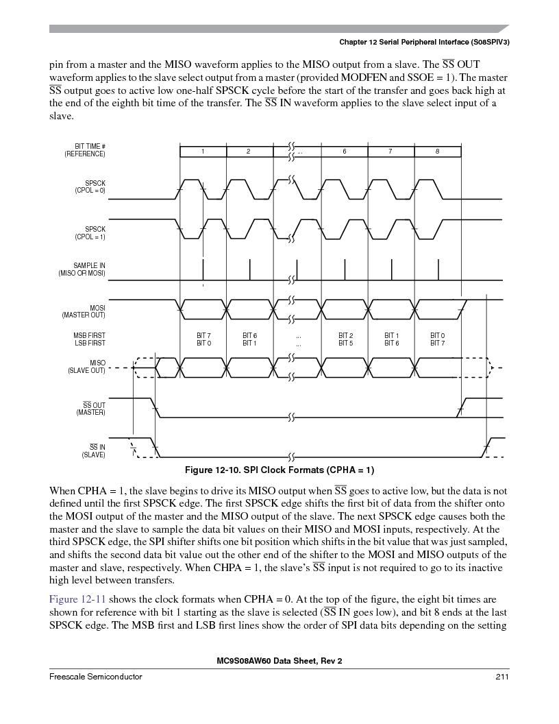 MC9S08AW60CFGER ,Freescale Semiconductor厂商,IC MCU 60K FLASH 4K RAM 44-LQFP, MC9S08AW60CFGER datasheet预览  第211页