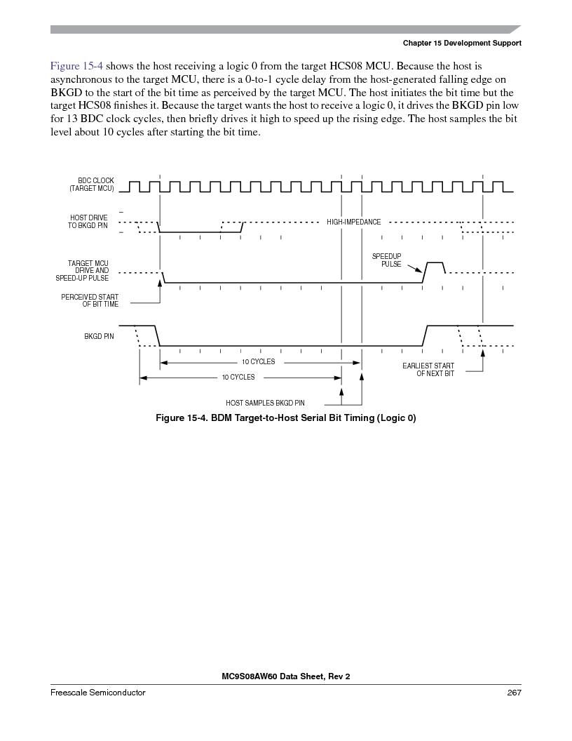 MC9S08AW60CFGER ,Freescale Semiconductor厂商,IC MCU 60K FLASH 4K RAM 44-LQFP, MC9S08AW60CFGER datasheet预览  第267页