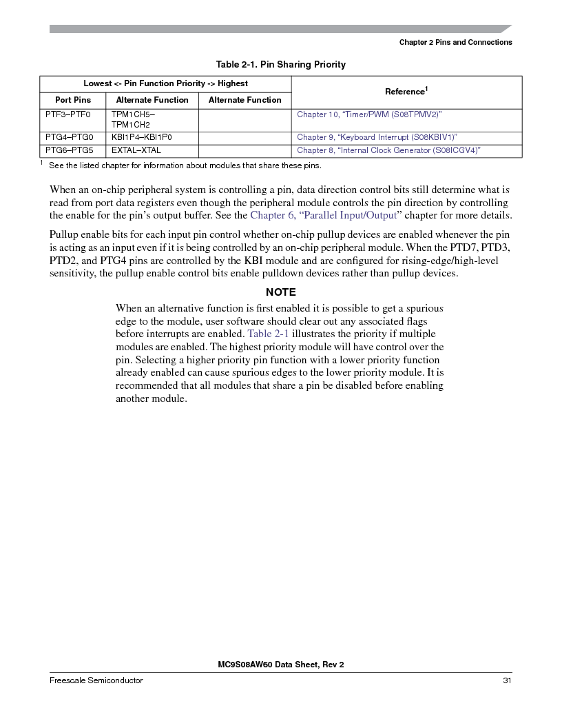 MC9S08AW60CFGER ,Freescale Semiconductor厂商,IC MCU 60K FLASH 4K RAM 44-LQFP, MC9S08AW60CFGER datasheet预览  第31页