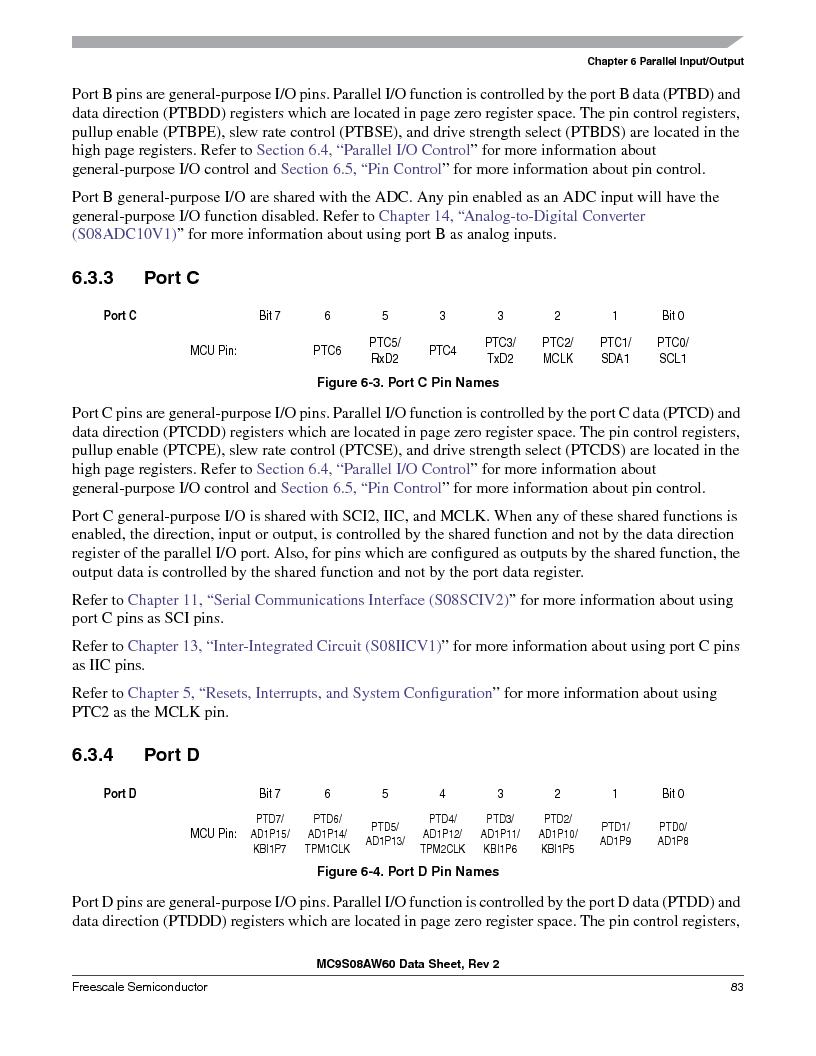 MC9S08AW60CFGER ,Freescale Semiconductor厂商,IC MCU 60K FLASH 4K RAM 44-LQFP, MC9S08AW60CFGER datasheet预览  第83页