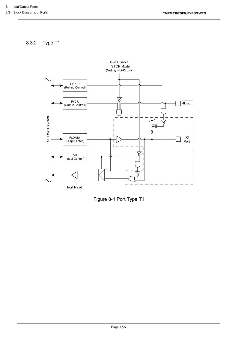 TMPM330FWFG ,Toshiba厂商,IC MICROCONTROLLER, TMPM330FWFG datasheet预览  第176页