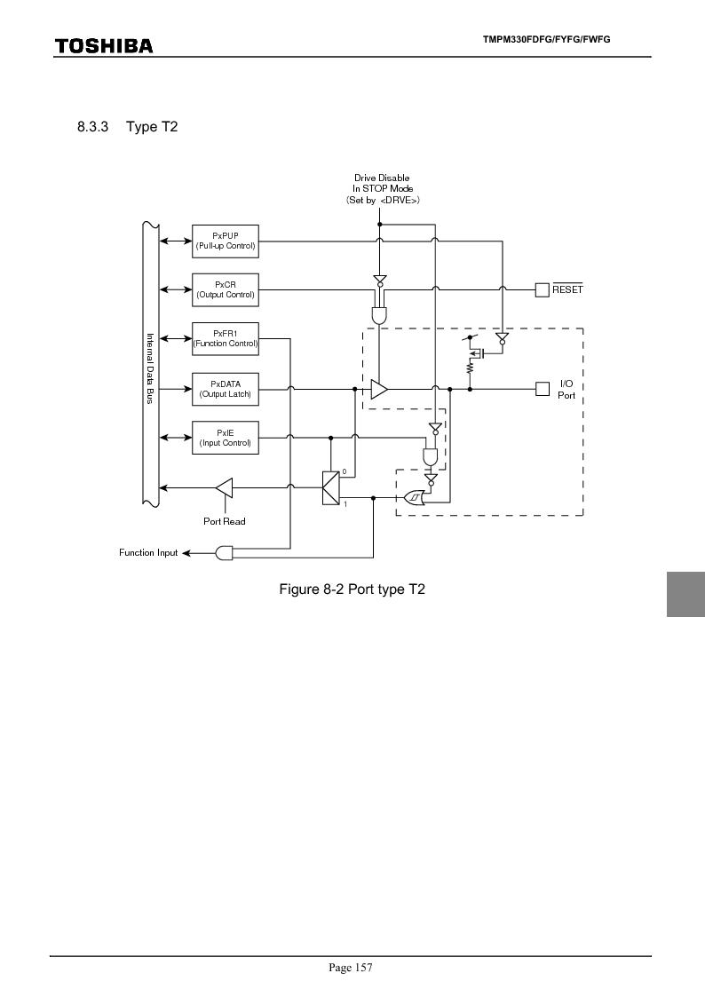 TMPM330FWFG ,Toshiba厂商,IC MICROCONTROLLER, TMPM330FWFG datasheet预览  第177页