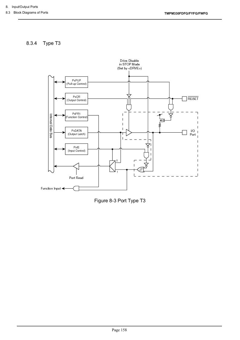 TMPM330FWFG ,Toshiba厂商,IC MICROCONTROLLER, TMPM330FWFG datasheet预览  第178页