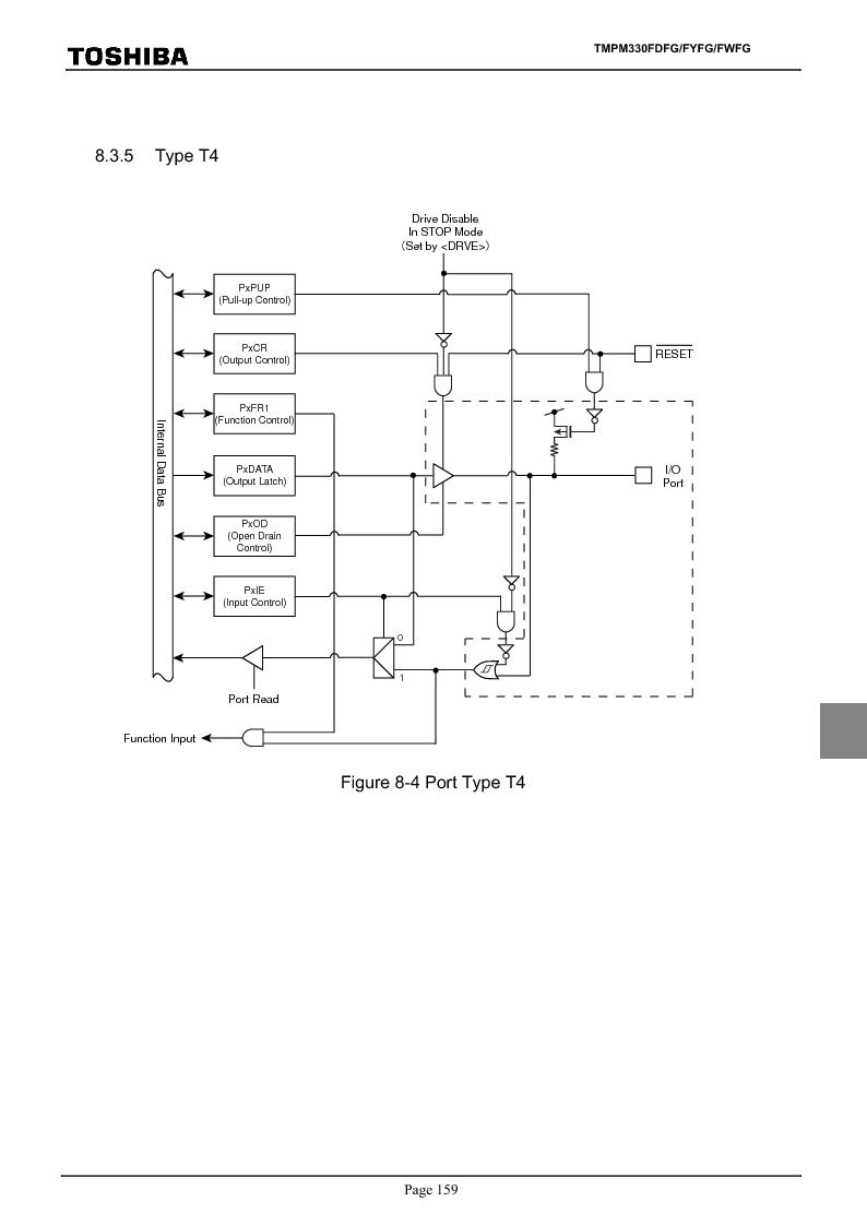 TMPM330FWFG ,Toshiba厂商,IC MICROCONTROLLER, TMPM330FWFG datasheet预览  第179页