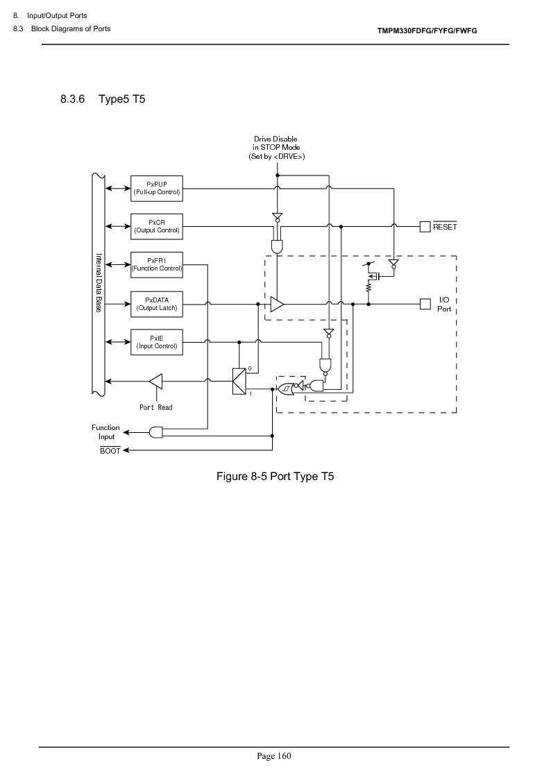 TMPM330FWFG ,Toshiba厂商,IC MICROCONTROLLER, TMPM330FWFG datasheet预览  第180页