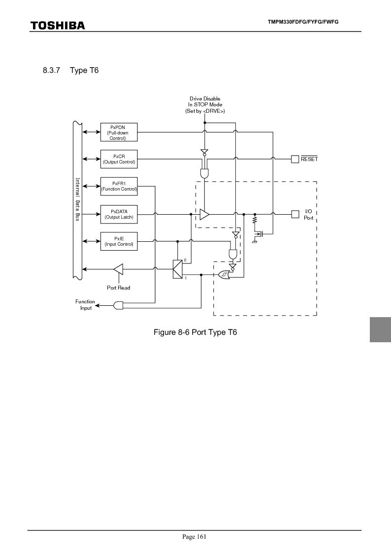 TMPM330FWFG ,Toshiba厂商,IC MICROCONTROLLER, TMPM330FWFG datasheet预览  第181页