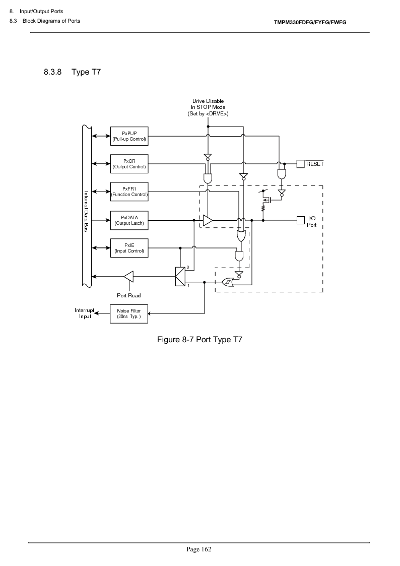 TMPM330FWFG ,Toshiba厂商,IC MICROCONTROLLER, TMPM330FWFG datasheet预览  第182页