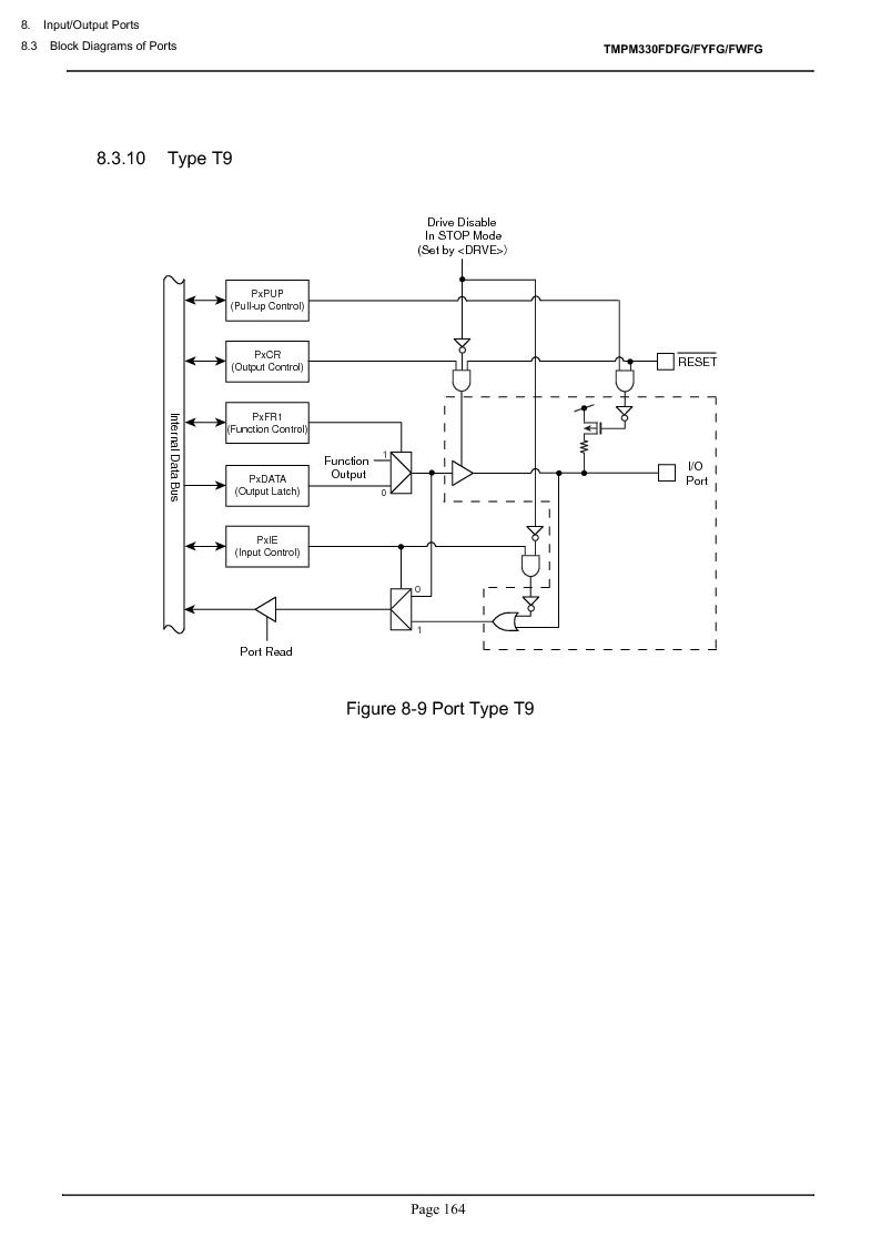 TMPM330FWFG ,Toshiba厂商,IC MICROCONTROLLER, TMPM330FWFG datasheet预览  第184页