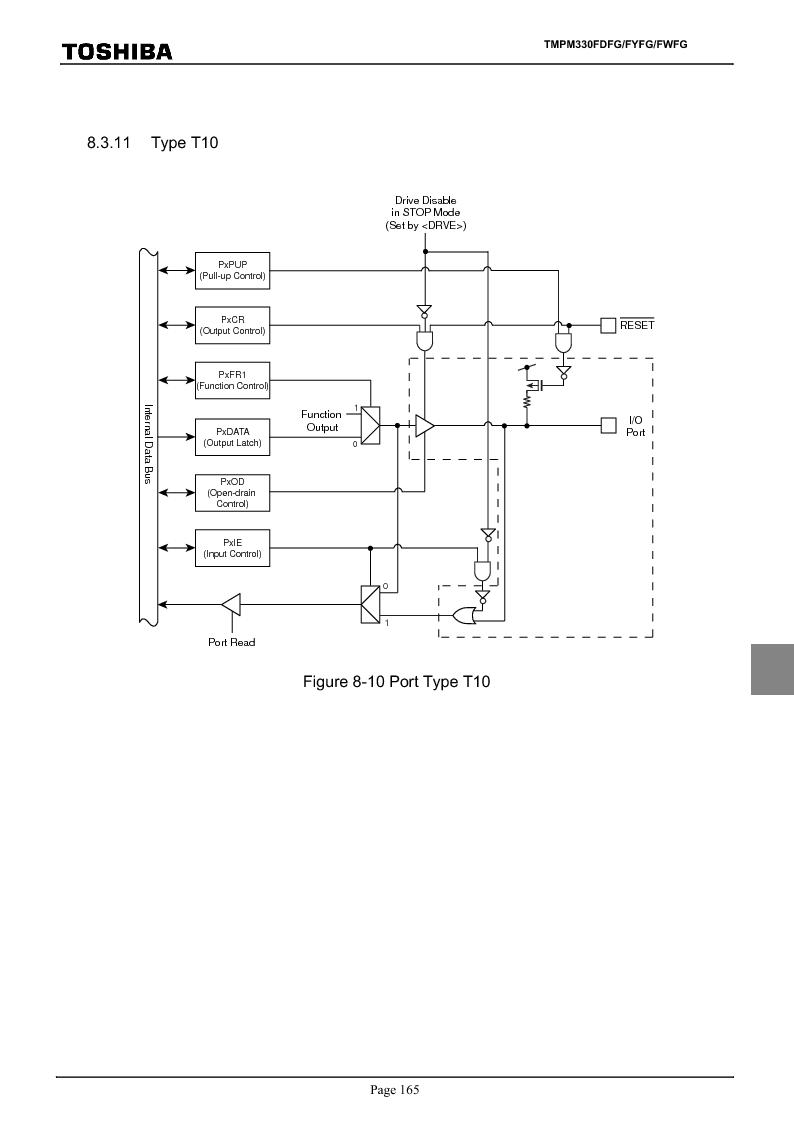 TMPM330FWFG ,Toshiba厂商,IC MICROCONTROLLER, TMPM330FWFG datasheet预览  第185页