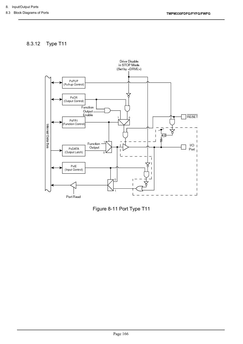 TMPM330FWFG ,Toshiba厂商,IC MICROCONTROLLER, TMPM330FWFG datasheet预览  第186页