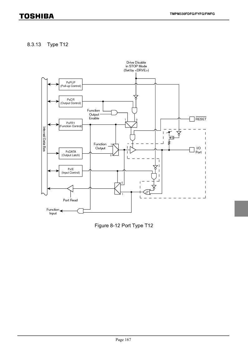TMPM330FWFG ,Toshiba厂商,IC MICROCONTROLLER, TMPM330FWFG datasheet预览  第187页