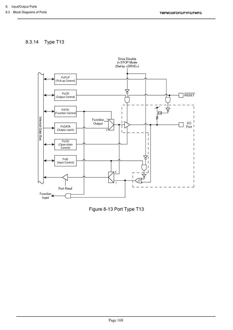 TMPM330FWFG ,Toshiba厂商,IC MICROCONTROLLER, TMPM330FWFG datasheet预览  第188页